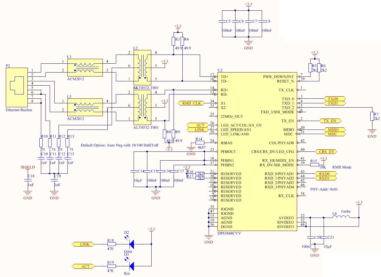 proggen org - electronics:stm32:ethernet - Raum für Ideen